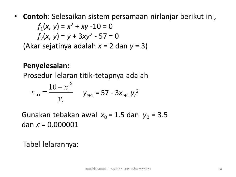 Contoh: Selesaikan sistem persamaan nirlanjar berikut ini, f 1 (x, y) = x 2 + xy -10 = 0 f 2 (x, y) = y + 3xy 2 - 57 = 0 (Akar sejatinya adalah x = 2 dan y = 3) Penyelesaian: Prosedur lelaran titik-tetapnya adalah Gunakan tebakan awal x 0 = 1.5 dan y 0 = 3.5 dan  = 0.000001 Tabel lelarannya: Rinaldi Munir - Topik Khusus Informatika I14 y r+1 = 57 - 3x r+1 y r 2
