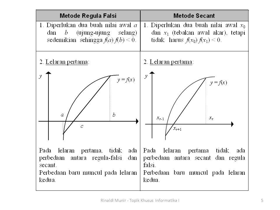 Rinaldi Munir - Topik Khusus Informatika I5