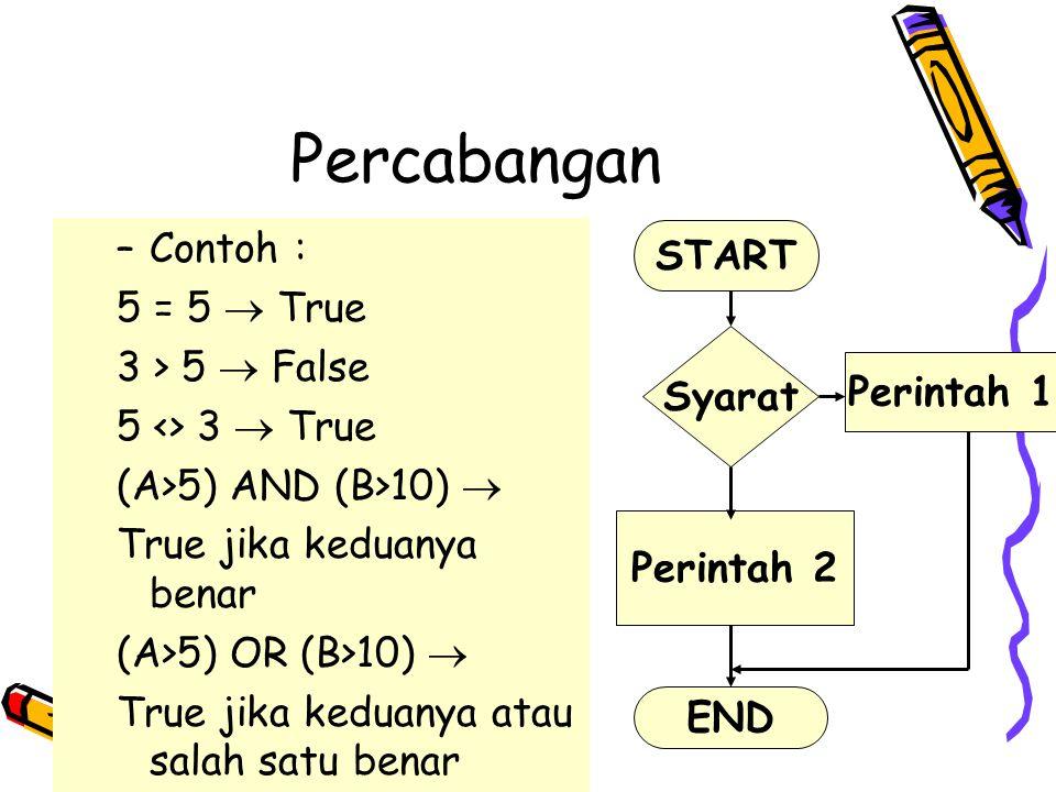 Percabangan START END Syarat Perintah 1 Perintah 2 –Contoh : 5 = 5  True 3 > 5  False 5 <> 3  True (A>5) AND (B>10)  True jika keduanya benar (A>5) OR (B>10)  True jika keduanya atau salah satu benar