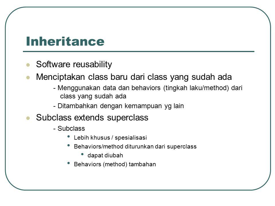Inheritance Software reusability Menciptakan class baru dari class yang sudah ada - Menggunakan data dan behaviors (tingkah laku/method) dari class ya