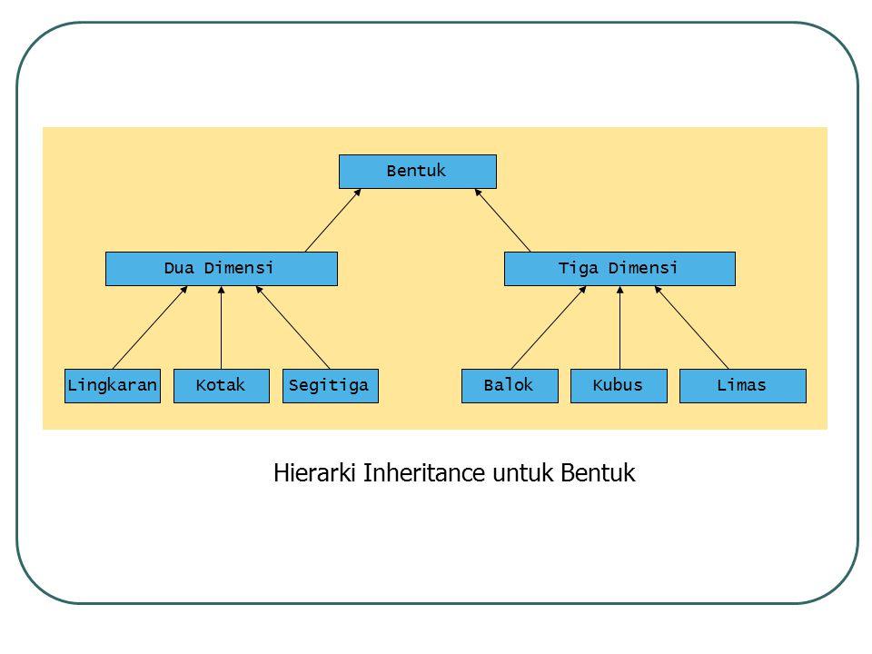 Hierarki Inheritance untuk Bentuk Bentuk Dua DimensiTiga Dimensi LingkaranKotakSegitigaBalokKubusLimas