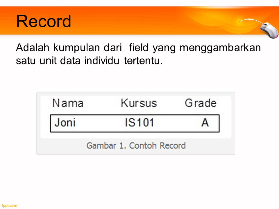 Record Adalah kumpulan dari field yang menggambarkan satu unit data individu tertentu.