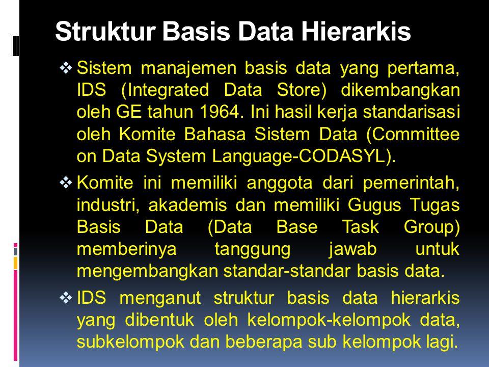 Struktur Basis Data Hierarkis  Sistem manajemen basis data yang pertama, IDS (Integrated Data Store) dikembangkan oleh GE tahun 1964. Ini hasil kerja