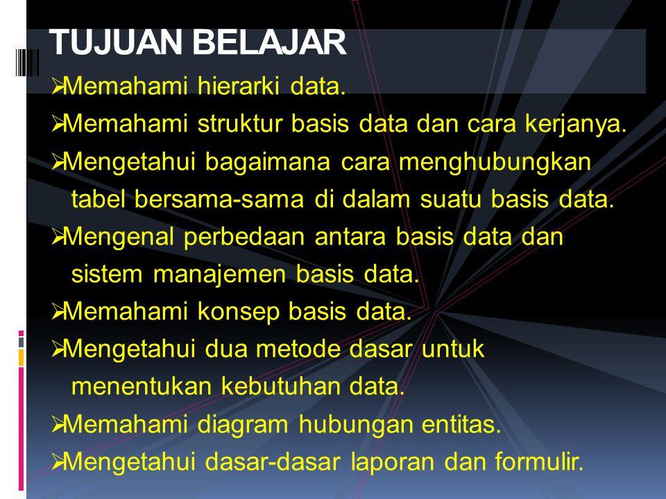  Memahami hierarki data.  Memahami struktur basis data dan cara kerjanya.  Mengetahui bagaimana cara menghubungkan tabel bersama-sama di dalam suat