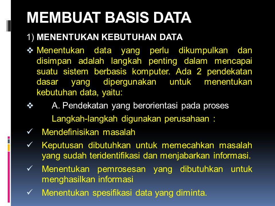 MEMBUAT BASIS DATA 1) MENENTUKAN KEBUTUHAN DATA  Menentukan data yang perlu dikumpulkan dan disimpan adalah langkah penting dalam mencapai suatu sist