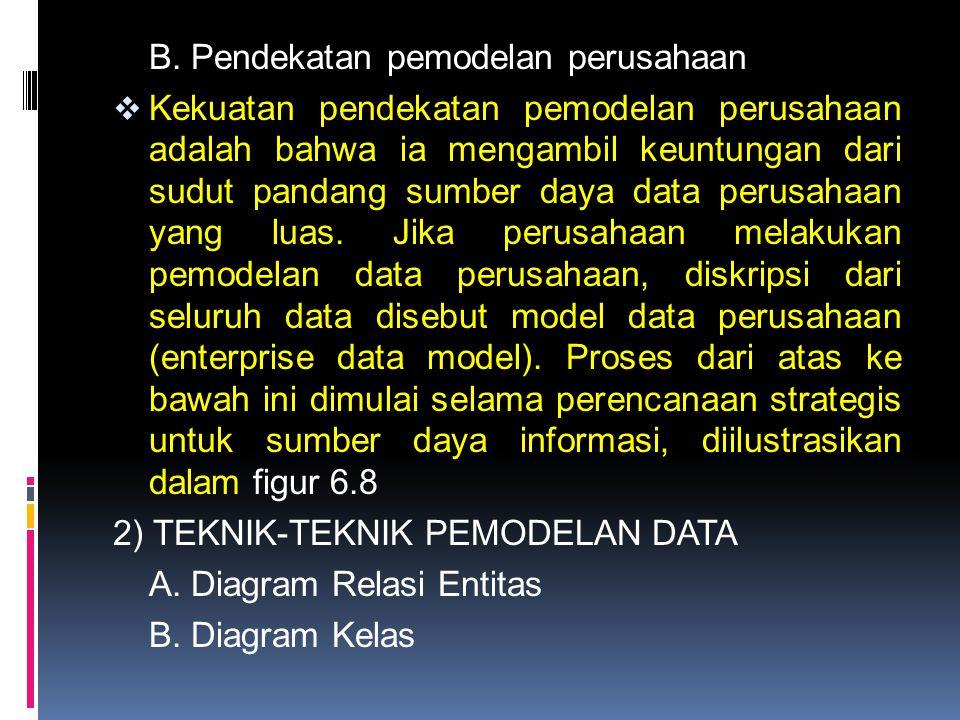 B. Pendekatan pemodelan perusahaan  Kekuatan pendekatan pemodelan perusahaan adalah bahwa ia mengambil keuntungan dari sudut pandang sumber daya data