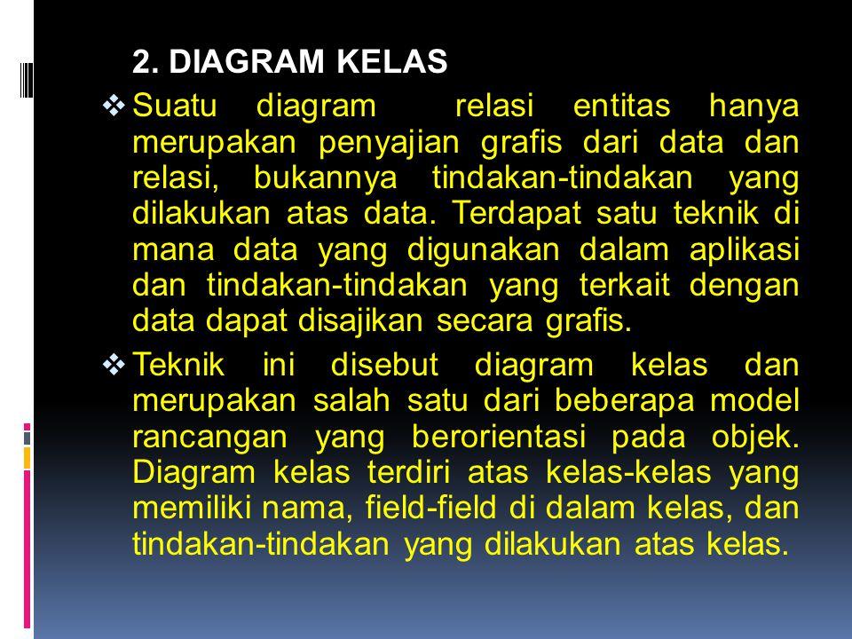 2. DIAGRAM KELAS  Suatu diagram relasi entitas hanya merupakan penyajian grafis dari data dan relasi, bukannya tindakan-tindakan yang dilakukan atas