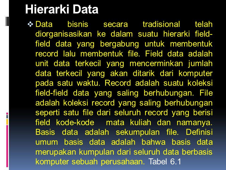 Hierarki Data  Data bisnis secara tradisional telah diorganisasikan ke dalam suatu hierarki field- field data yang bergabung untuk membentuk record l