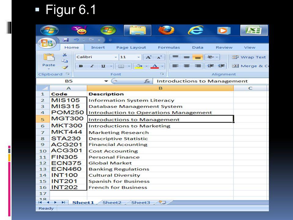 Perbedaan formulir dan laporan :  Perbedaan terbesar antara formulir dan laporan adalah bahwa formulir dapat digunakan untuk menambah, menghapus, atau memodifikasi record-record basis data.