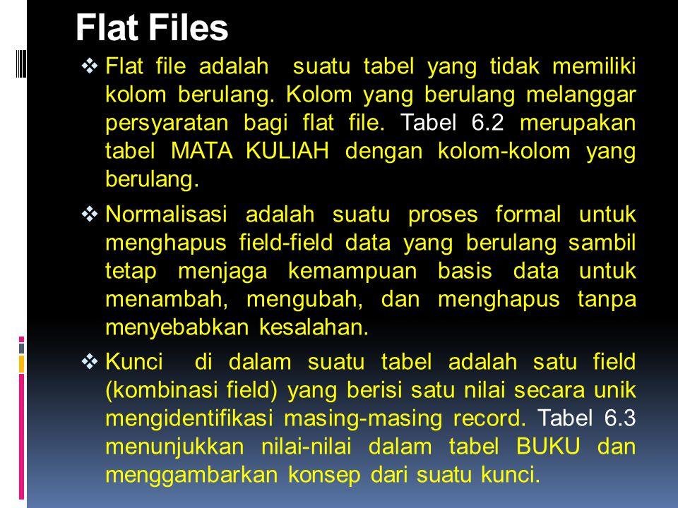 Flat Files  Flat file adalah suatu tabel yang tidak memiliki kolom berulang. Kolom yang berulang melanggar persyaratan bagi flat file. Tabel 6.2 meru