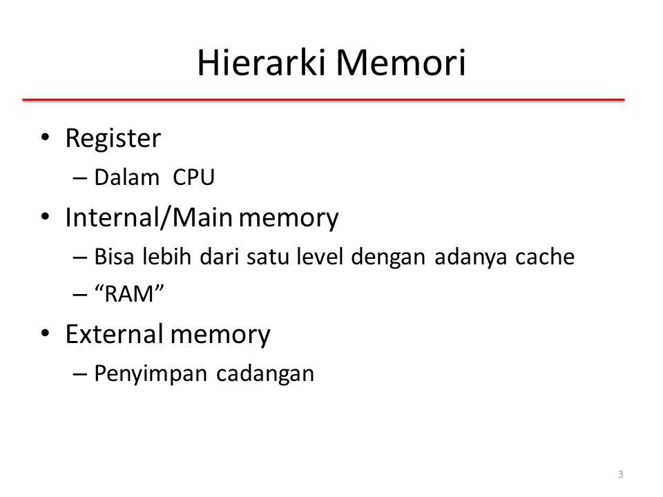 Removable Hard Disk ZIP – Murah – Banyak digunakan – 100MB JAZ – Mahal – 1G L-120 (a: drive) – Juga dpt untuk membaca 3.5 floppy 24