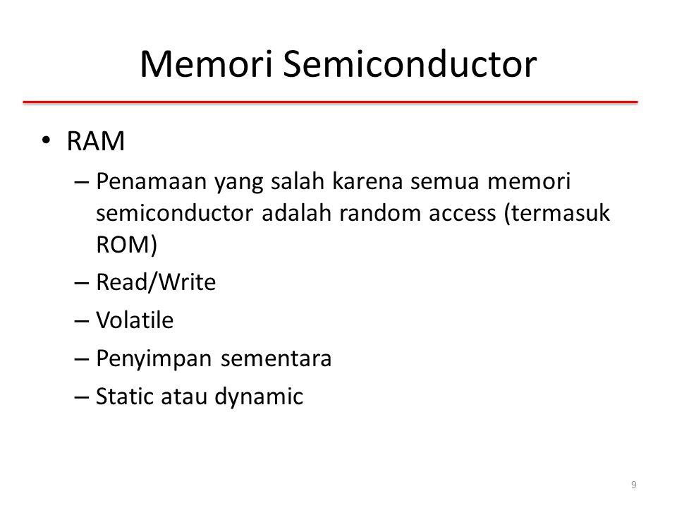 Dynamic RAM Bit tersimpan berupa muatan dalam capacitor Muatan dapat bocor Perlu di-refresh Konstruksi sederhana Ukuran per bit nya kecil Murah Perlu refresh-circuits Lambat Main memory 10
