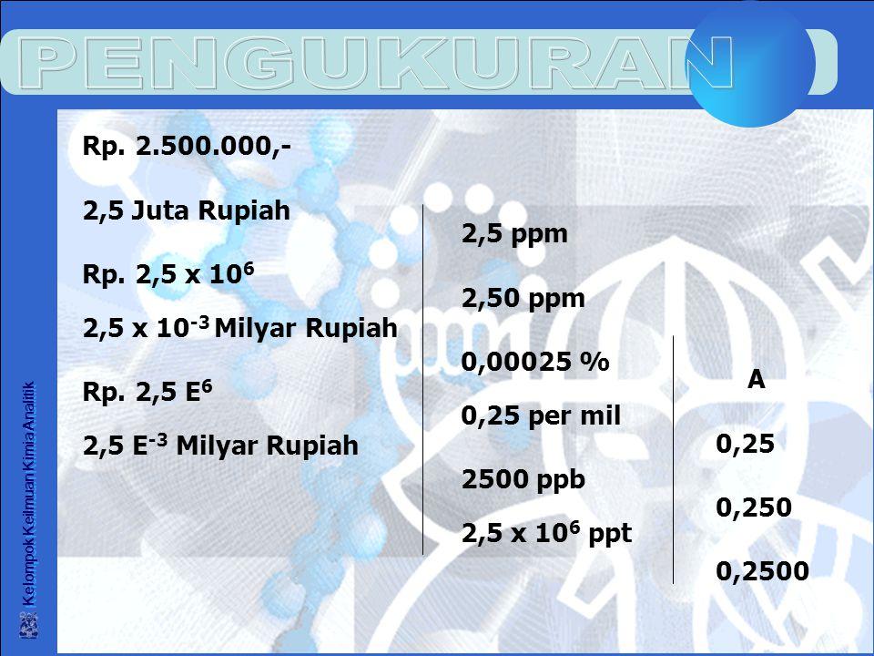 Kelompok Keilmuan Kimia Analitik Rp. 2.500.000,- 2,5 Juta Rupiah Rp. 2,5 x 10 6 2,5 x 10 -3 Milyar Rupiah Rp. 2,5 E 6 2,5 E -3 Milyar Rupiah 2,5 ppm 2