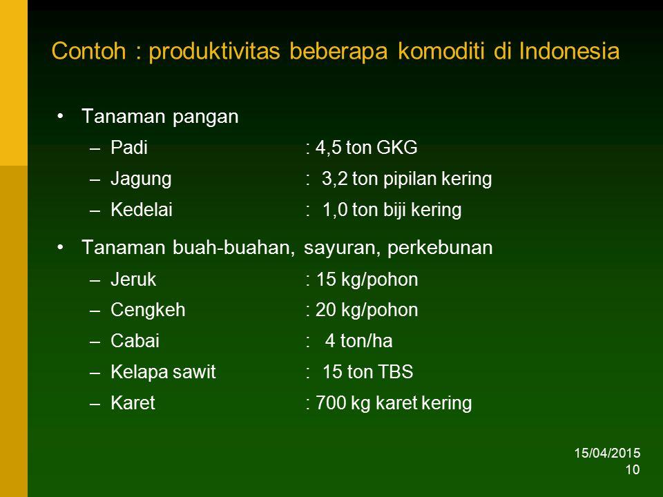 15/04/2015 10 Contoh : produktivitas beberapa komoditi di Indonesia Tanaman pangan –Padi : 4,5 ton GKG –Jagung:3,2 ton pipilan kering –Kedelai:1,0 ton