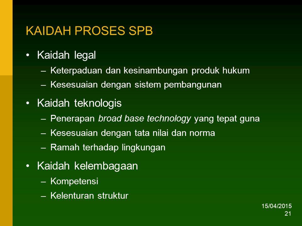 15/04/2015 21 KAIDAH PROSES SPB Kaidah legal –Keterpaduan dan kesinambungan produk hukum –Kesesuaian dengan sistem pembangunan Kaidah teknologis –Pene