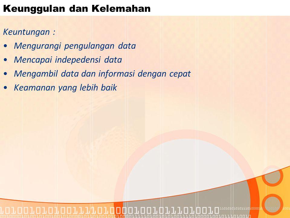 Keunggulan dan Kelemahan Keuntungan : Mengurangi pengulangan data Mencapai indepedensi data Mengambil data dan informasi dengan cepat Keamanan yang lebih baik