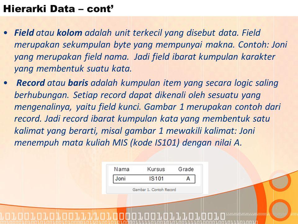 Hierarki Data – cont' Field atau kolom adalah unit terkecil yang disebut data. Field merupakan sekumpulan byte yang mempunyai makna. Contoh: Joni yang