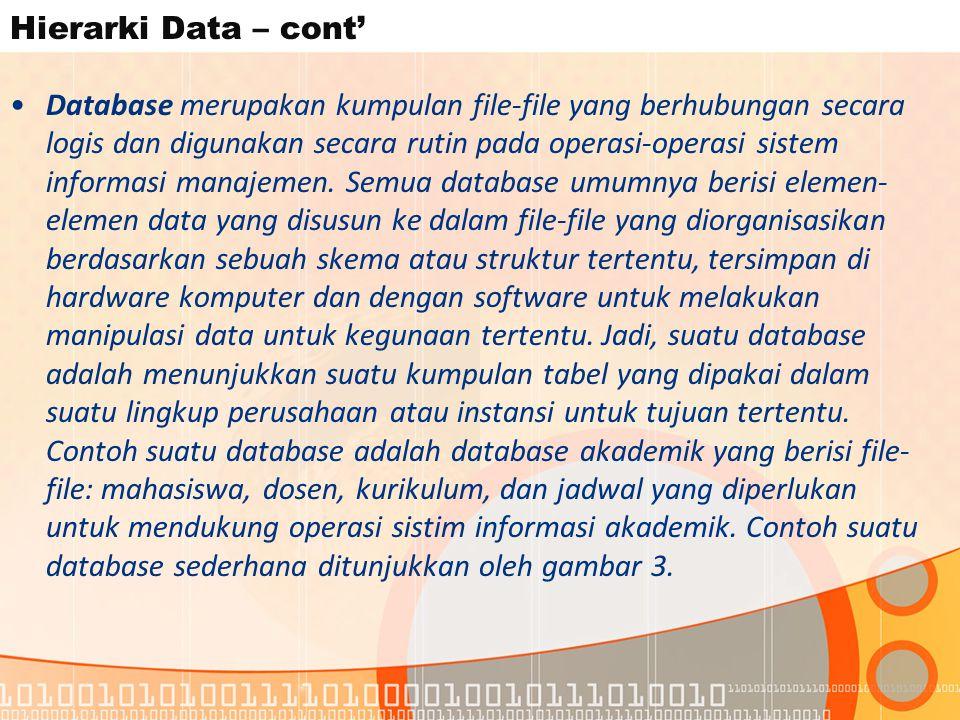 Hierarki Data – cont' Database merupakan kumpulan file-file yang berhubungan secara logis dan digunakan secara rutin pada operasi-operasi sistem informasi manajemen.