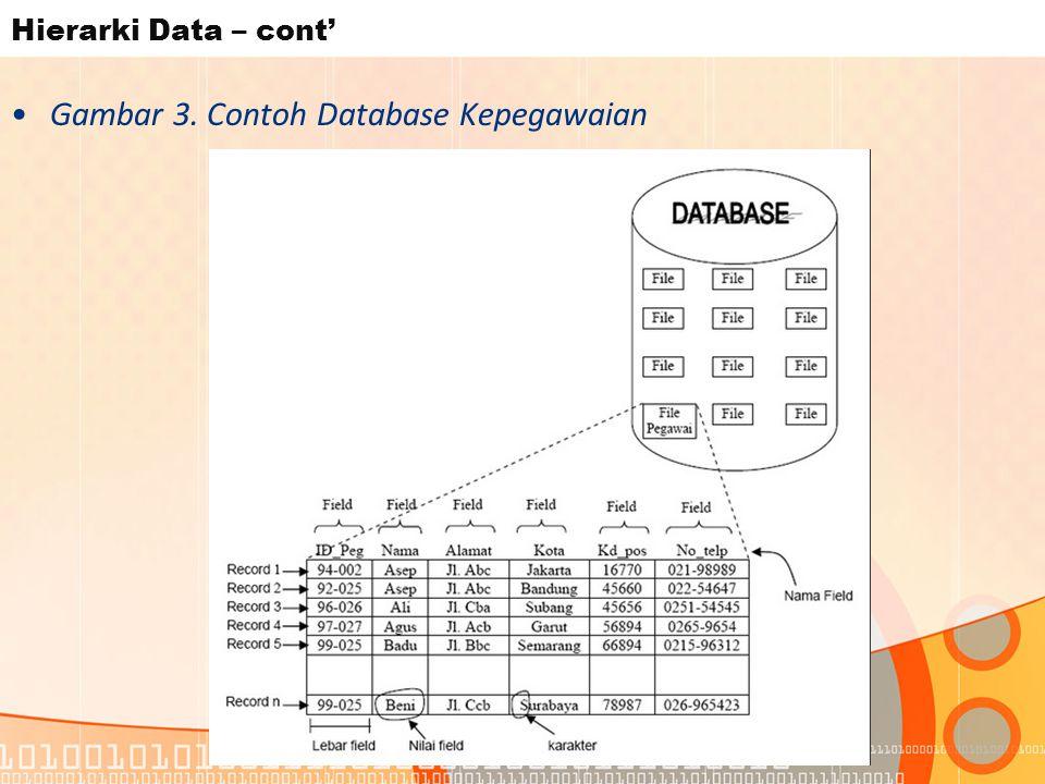 Hierarki Data – cont' Gambar 3. Contoh Database Kepegawaian