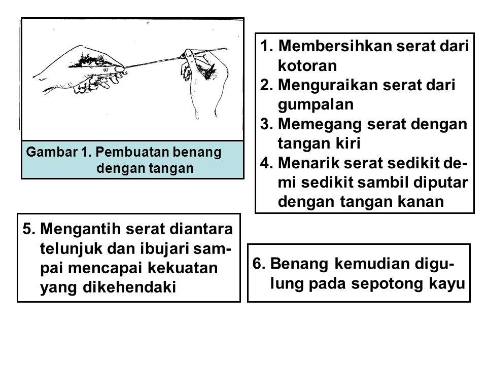 Gambar 1. Pembuatan benang dengan tangan 1.Membersihkan serat dari kotoran 2. Menguraikan serat dari gumpalan 3. Memegang serat dengan tangan kiri 4.