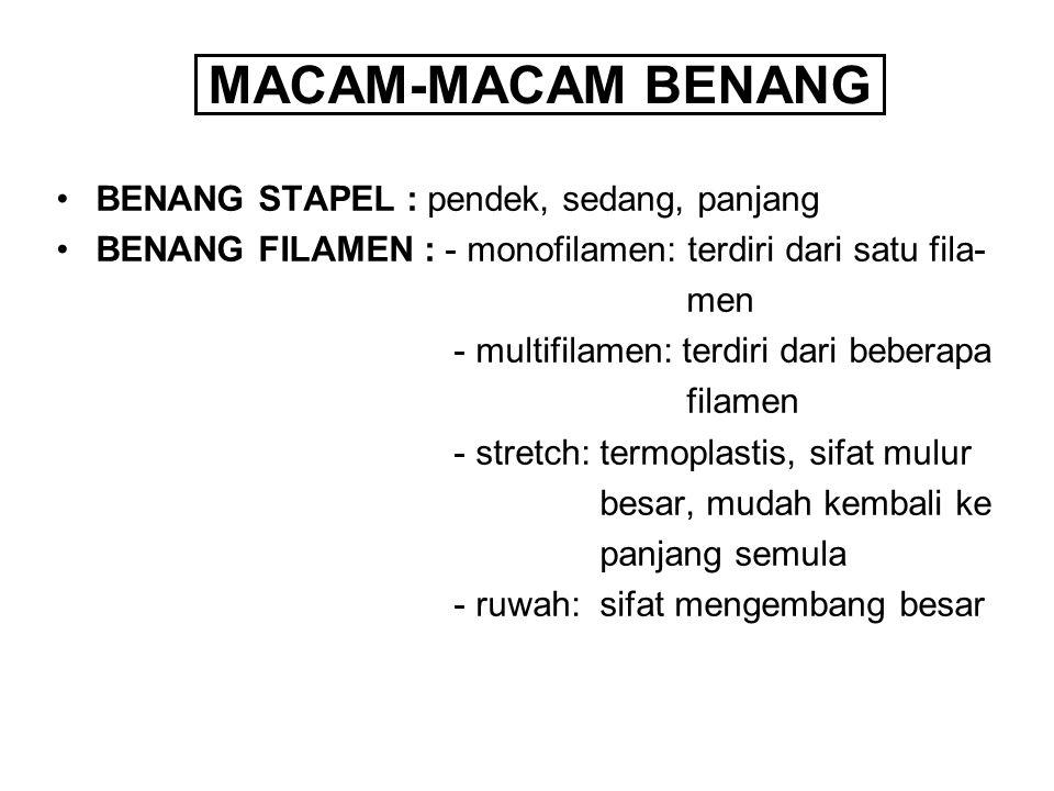 MACAM-MACAM BENANG BENANG STAPEL : pendek, sedang, panjang BENANG FILAMEN : - monofilamen: terdiri dari satu fila- men - multifilamen: terdiri dari be