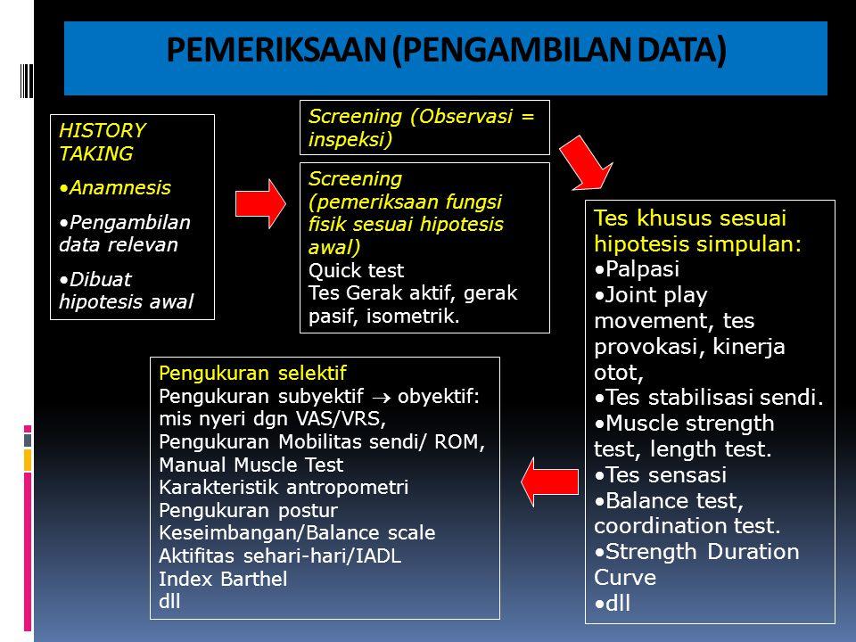 HISTORY TAKING Anamnesis Pengambilan data relevan Dibuat hipotesis awal Screening (Observasi = inspeksi) Screening (pemeriksaan fungsi fisik sesuai hi