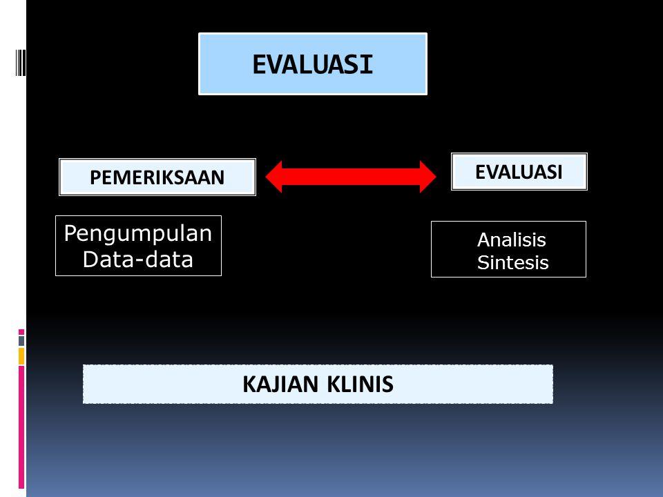 EVALUASI PEMERIKSAAN EVALUASI Pengumpulan Data-data Analisis Sintesis KAJIAN KLINIS