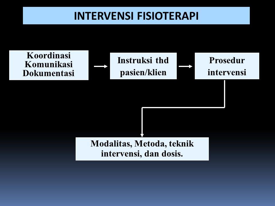 Koordinasi Komunikasi Dokumentasi Instruksi thd pasien/klien Prosedur intervensi Modalitas, Metoda, teknik intervensi, dan dosis. INTERVENSI FISIOTERA
