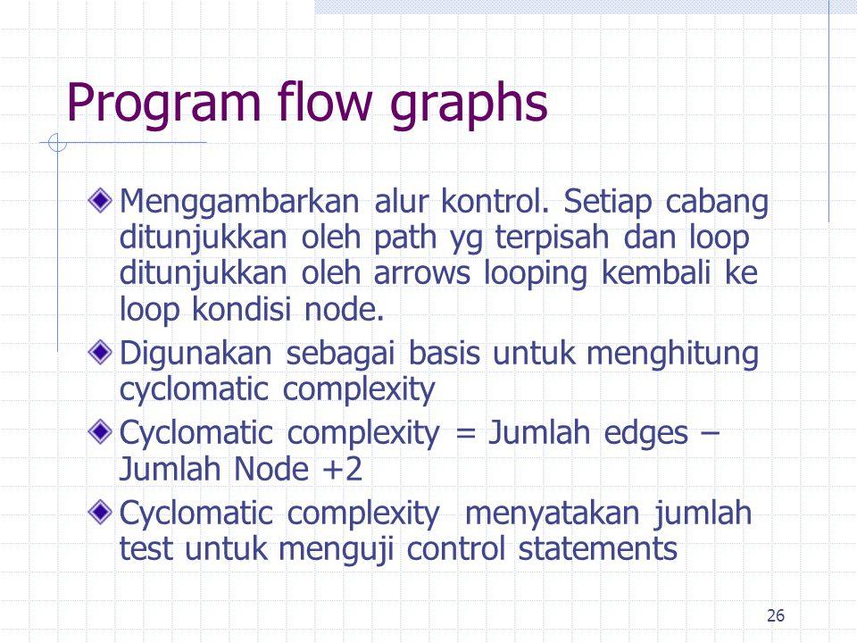 26 Menggambarkan alur kontrol. Setiap cabang ditunjukkan oleh path yg terpisah dan loop ditunjukkan oleh arrows looping kembali ke loop kondisi node.