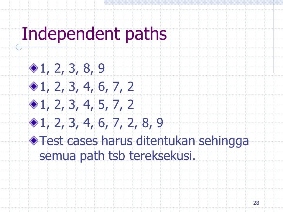28 1, 2, 3, 8, 9 1, 2, 3, 4, 6, 7, 2 1, 2, 3, 4, 5, 7, 2 1, 2, 3, 4, 6, 7, 2, 8, 9 Test cases harus ditentukan sehingga semua path tsb tereksekusi. In