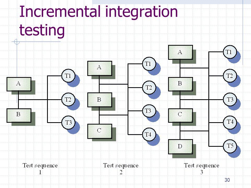30 Incremental integration testing