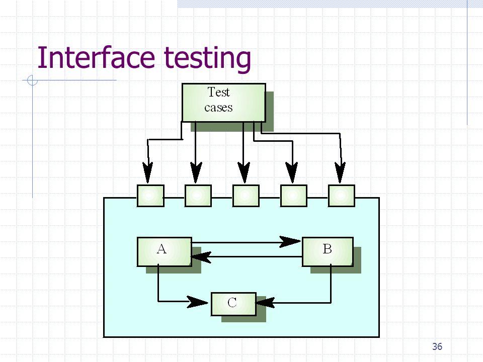 36 Interface testing