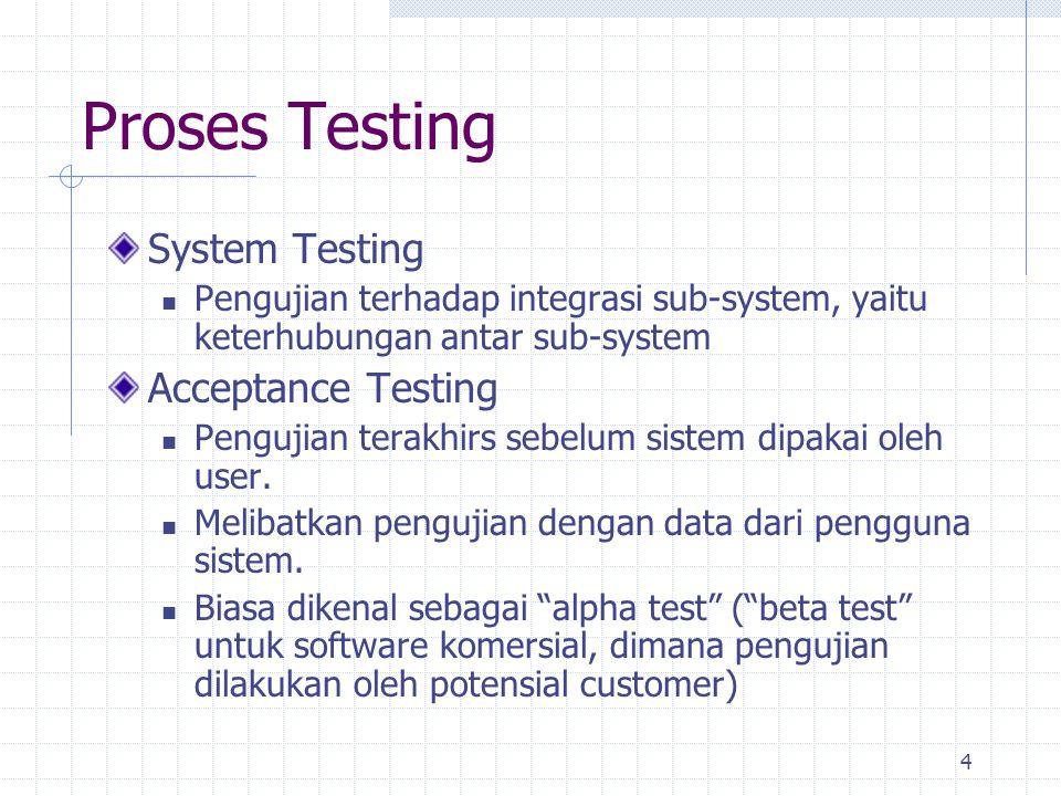 4 Proses Testing System Testing Pengujian terhadap integrasi sub-system, yaitu keterhubungan antar sub-system Acceptance Testing Pengujian terakhirs s