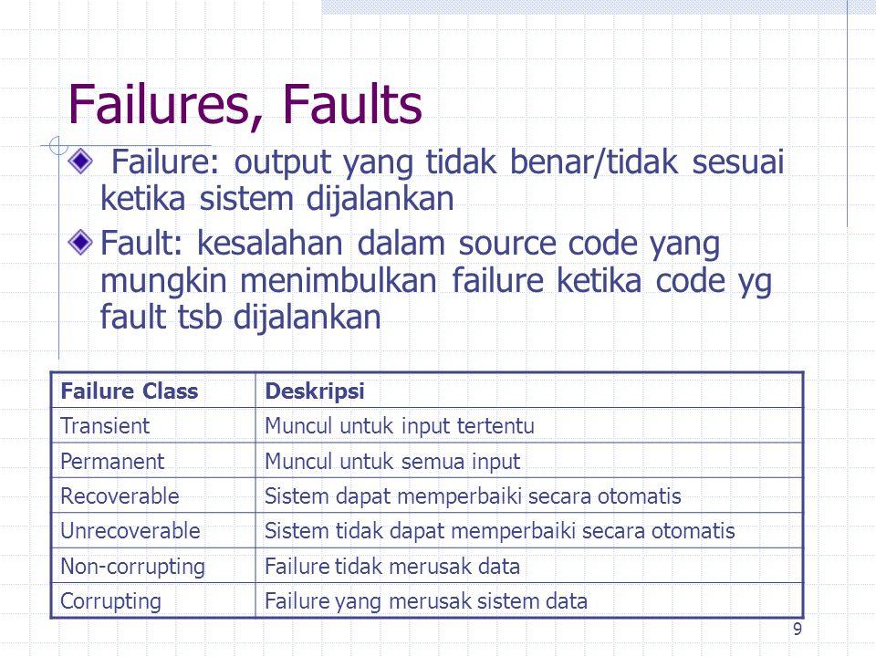 9 Failures, Faults Failure: output yang tidak benar/tidak sesuai ketika sistem dijalankan Fault: kesalahan dalam source code yang mungkin menimbulkan