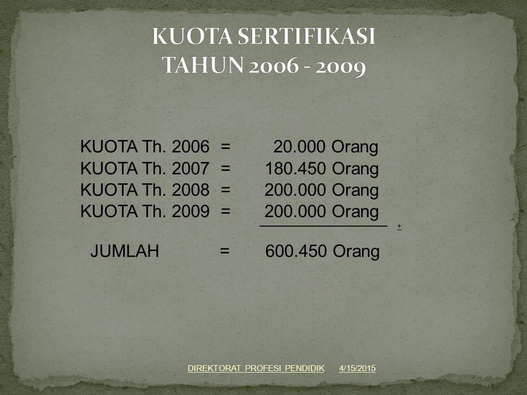 KUOTA Th. 2006 = 20.000 Orang KUOTA Th. 2007= 180.450 Orang KUOTA Th. 2008= 200.000 Orang KUOTA Th. 2009= 200.000 Orang + JUMLAH = 600.450 Orang 4/15/