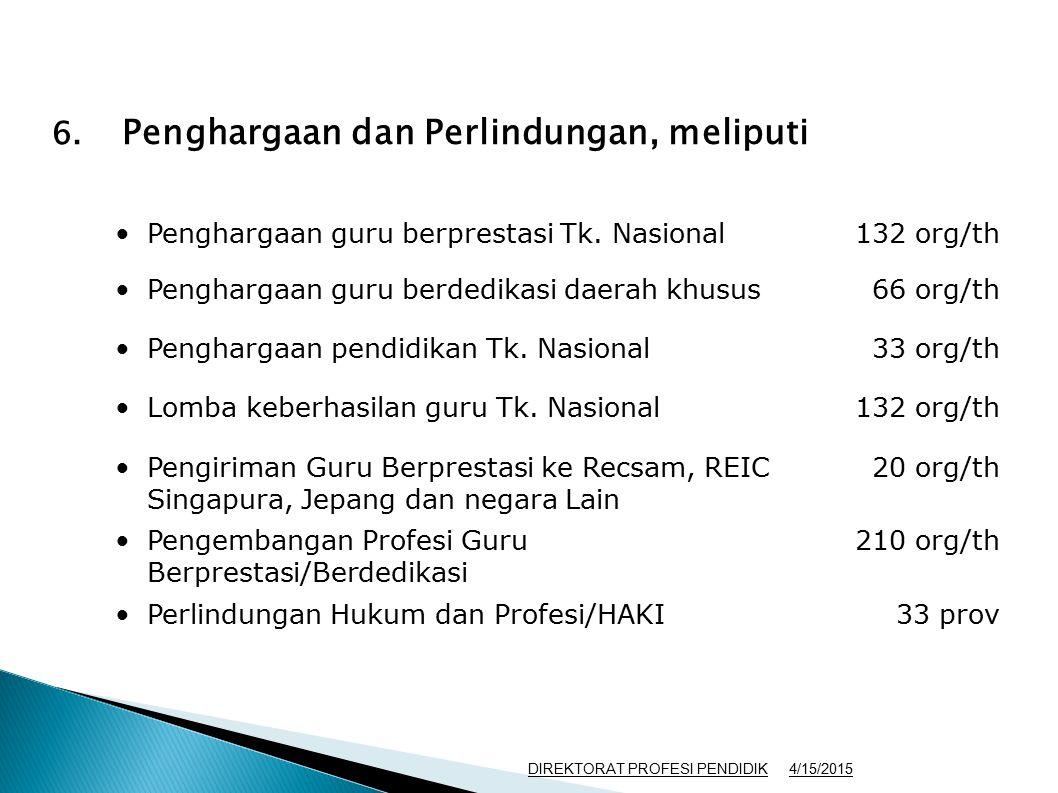 6. Penghargaan dan Perlindungan, meliputi Penghargaan guru berprestasi Tk. Nasional132 org/th Penghargaan guru berdedikasi daerah khusus66 org/th Peng