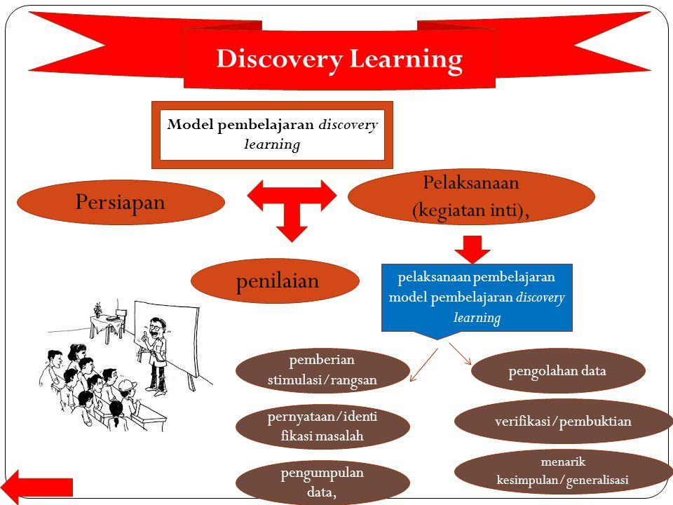 Discovery Learning Model pembelajaran discovery learning Persiapan Pelaksanaan (kegiatan inti), penilaian pelaksanaan pembelajaran model pembelajaran discovery learning pemberian stimulasi/rangsan gan pernyataan/identi fikasi masalah pengumpulan data, pengolahan data verifikasi/pembuktian menarik kesimpulan/generalisasi