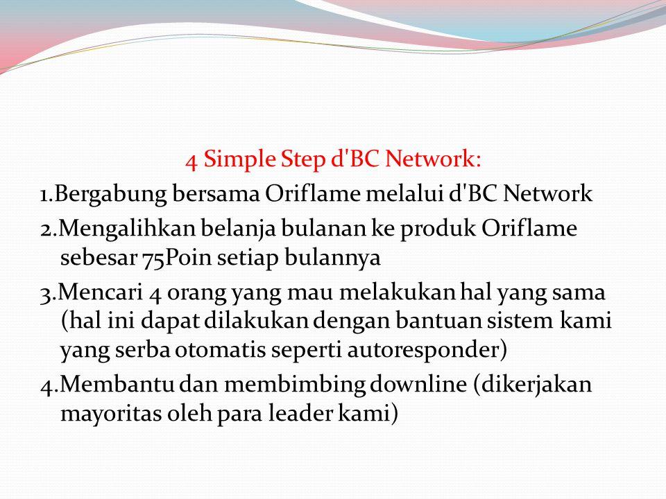 4 Simple Step d'BC Network: 1.Bergabung bersama Oriflame melalui d'BC Network 2.Mengalihkan belanja bulanan ke produk Oriflame sebesar 75Poin setiap b