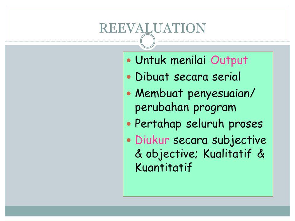 REEVALUATION Untuk menilai Output Dibuat secara serial Membuat penyesuaian/ perubahan program Pertahap seluruh proses Diukur secara subjective & objective; Kualitatif & Kuantitatif