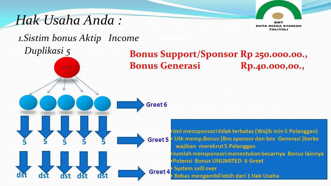RP 30.000JAS Greet/Jenja ng Karier Jml Plg Jasa/support RP Jasa/ Generasi/Titik RP Jumlah RP Biaya Operasional 10% (msk ke rek.) RP Jumlah (Dana Mobil) Rp.