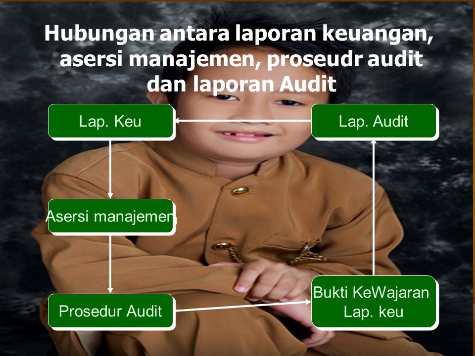 PROSEDUR AUDIT DALAM MENGUMPULKAN TIPE AUDIT PEMERIKSAAN FISIK (PHYSICAL EXAMINATION) PEMERIKSAAN FISIK (PHYSICAL EXAMINATION) KONFIRMASI (CONFIRMATION) KONFIRMASI (CONFIRMATION) DOKUMENTASI (DOCUMENTATION) DOKUMENTASI (DOCUMENTATION) PENGAMATAN (OBSERVATION) PENGAMATAN (OBSERVATION) TANYA JAWAB DENGAN KLIEN (INQUIRIES OF THE CLIEN) TANYA JAWAB DENGAN KLIEN (INQUIRIES OF THE CLIEN) PELAKSANAAN ULANG (REFORMANCE) PELAKSANAAN ULANG (REFORMANCE) PROSEDUR ANALITIS ( ANALITICAL PROCEDUR) PROSEDUR ANALITIS ( ANALITICAL PROCEDUR)
