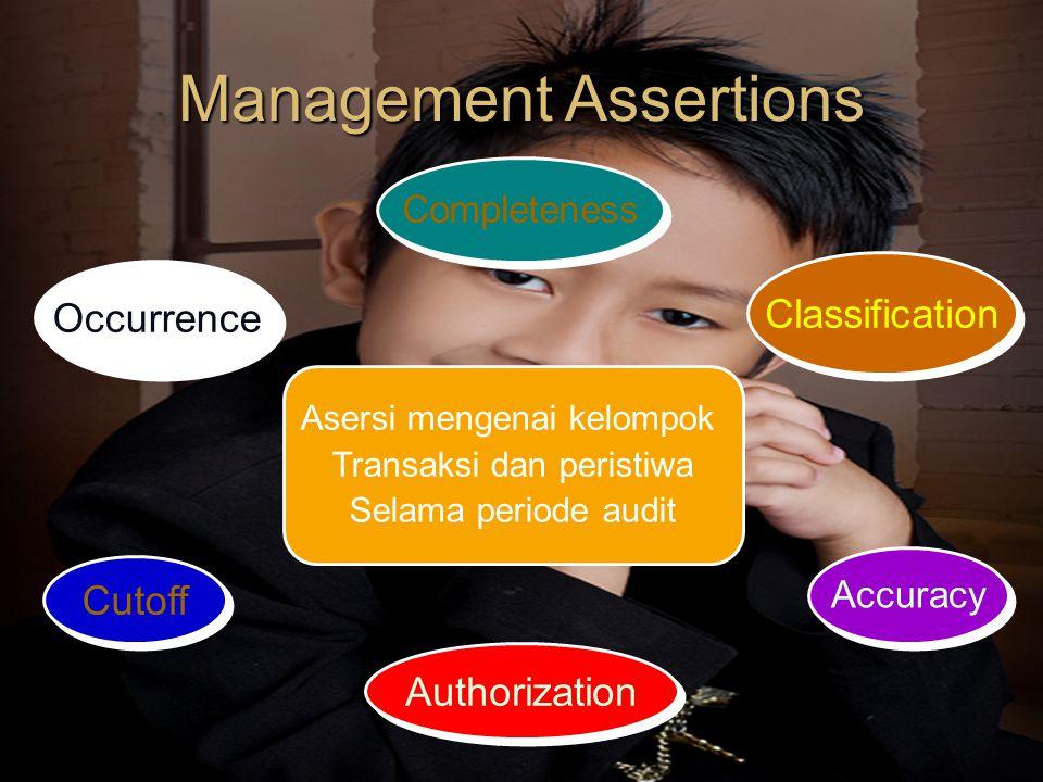 Hubungan antara laporan keuangan, asersi manajemen, proseudr audit dan laporan Audit Asersi manajemen Lap.