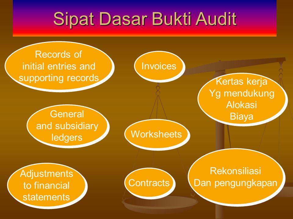Konsep bukti audit Sifat Bukti audit Kompenti Bukti audit Kecukupan bukti audit Evaluasi Bukti Audit