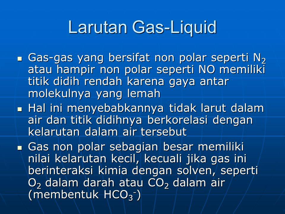 Larutan Gas-Liquid Gas-gas yang bersifat non polar seperti N 2 atau hampir non polar seperti NO memiliki titik didih rendah karena gaya antar molekulnya yang lemah Gas-gas yang bersifat non polar seperti N 2 atau hampir non polar seperti NO memiliki titik didih rendah karena gaya antar molekulnya yang lemah Hal ini menyebabkannya tidak larut dalam air dan titik didihnya berkorelasi dengan kelarutan dalam air tersebut Hal ini menyebabkannya tidak larut dalam air dan titik didihnya berkorelasi dengan kelarutan dalam air tersebut Gas non polar sebagian besar memiliki nilai kelarutan kecil, kecuali jika gas ini berinteraksi kimia dengan solven, seperti O 2 dalam darah atau CO 2 dalam air (membentuk HCO 3 - ) Gas non polar sebagian besar memiliki nilai kelarutan kecil, kecuali jika gas ini berinteraksi kimia dengan solven, seperti O 2 dalam darah atau CO 2 dalam air (membentuk HCO 3 - )