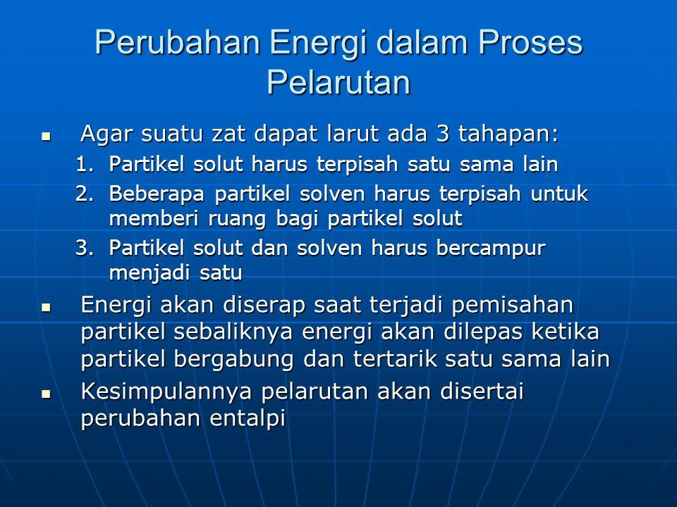Perubahan Energi dalam Proses Pelarutan Agar suatu zat dapat larut ada 3 tahapan: Agar suatu zat dapat larut ada 3 tahapan: 1.Partikel solut harus terpisah satu sama lain 2.Beberapa partikel solven harus terpisah untuk memberi ruang bagi partikel solut 3.Partikel solut dan solven harus bercampur menjadi satu Energi akan diserap saat terjadi pemisahan partikel sebaliknya energi akan dilepas ketika partikel bergabung dan tertarik satu sama lain Energi akan diserap saat terjadi pemisahan partikel sebaliknya energi akan dilepas ketika partikel bergabung dan tertarik satu sama lain Kesimpulannya pelarutan akan disertai perubahan entalpi Kesimpulannya pelarutan akan disertai perubahan entalpi