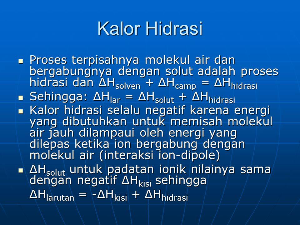 Kalor Hidrasi Proses terpisahnya molekul air dan bergabungnya dengan solut adalah proses hidrasi dan ΔH solven + ΔH camp = ΔH hidrasi Proses terpisahnya molekul air dan bergabungnya dengan solut adalah proses hidrasi dan ΔH solven + ΔH camp = ΔH hidrasi Sehingga: ΔH lar = ΔH solut + ΔH hidrasi Sehingga: ΔH lar = ΔH solut + ΔH hidrasi Kalor hidrasi selalu negatif karena energi yang dibutuhkan untuk memisah molekul air jauh dilampaui oleh energi yang dilepas ketika ion bergabung dengan molekul air (interaksi ion-dipole) Kalor hidrasi selalu negatif karena energi yang dibutuhkan untuk memisah molekul air jauh dilampaui oleh energi yang dilepas ketika ion bergabung dengan molekul air (interaksi ion-dipole) ΔH solut untuk padatan ionik nilainya sama dengan negatif ΔH kisi sehingga ΔH solut untuk padatan ionik nilainya sama dengan negatif ΔH kisi sehingga ΔH larutan = -ΔH kisi + ΔH hidrasi