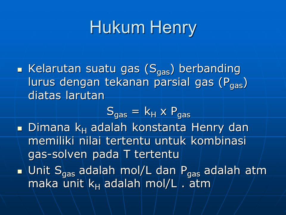 Hukum Henry Kelarutan suatu gas (S gas ) berbanding lurus dengan tekanan parsial gas (P gas ) diatas larutan Kelarutan suatu gas (S gas ) berbanding lurus dengan tekanan parsial gas (P gas ) diatas larutan S gas = k H x P gas Dimana k H adalah konstanta Henry dan memiliki nilai tertentu untuk kombinasi gas-solven pada T tertentu Dimana k H adalah konstanta Henry dan memiliki nilai tertentu untuk kombinasi gas-solven pada T tertentu Unit S gas adalah mol/L dan P gas adalah atm maka unit k H adalah mol/L.