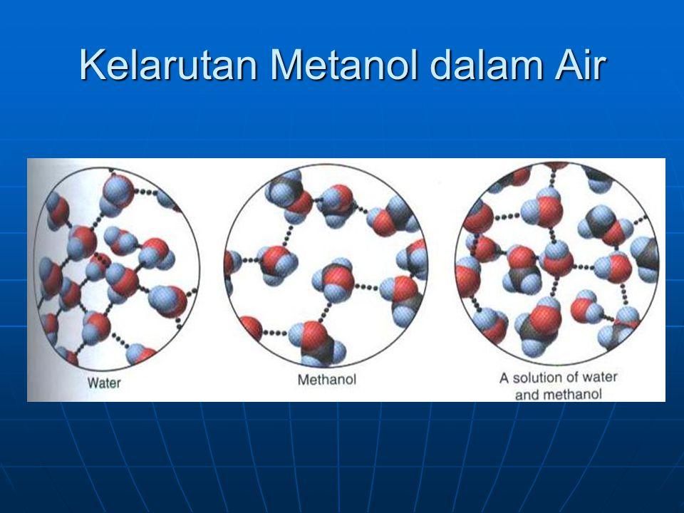 Kelarutan Metanol dalam Air