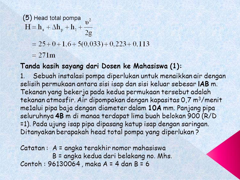 (3) Kerugian pada katup isap dengan saringan Dari Tabel 3.20, untuk diameter 100 mm diperoleh f = 1,97. Maka (4) Head kecepatan keluar dan  = 90 o,ma