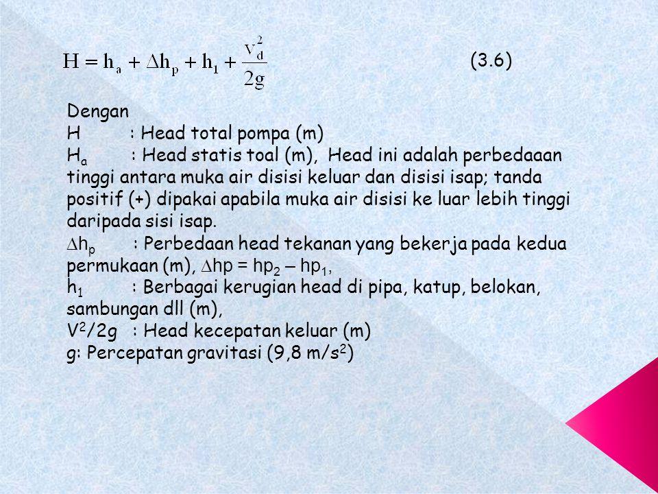 3.3.1 Sifat-sifat zat cair Berat per satuan volume, viskositas kinematik, dan tekanan uap untuk berbagai temperatur diberikan di dalam Tabel 3.12. 3.3